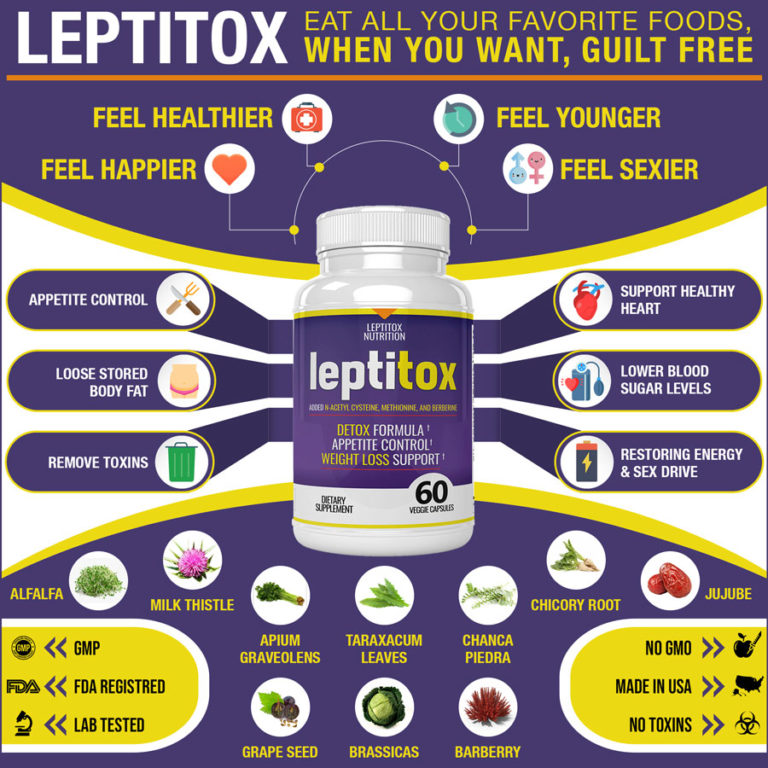 Lepitox Ingredients